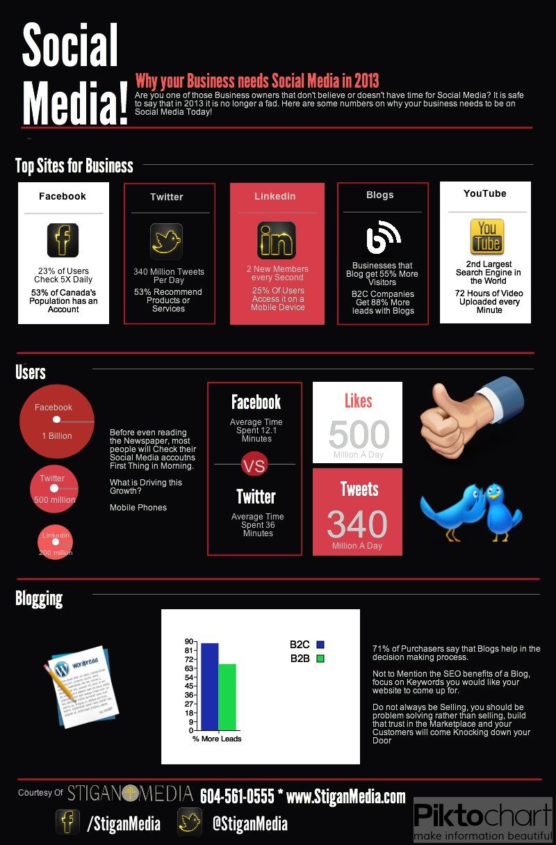Social-Media-2013-Infograph-678x1030